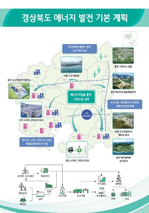 (7-1)경상북도_에너지_발전_기본_계획.jpg