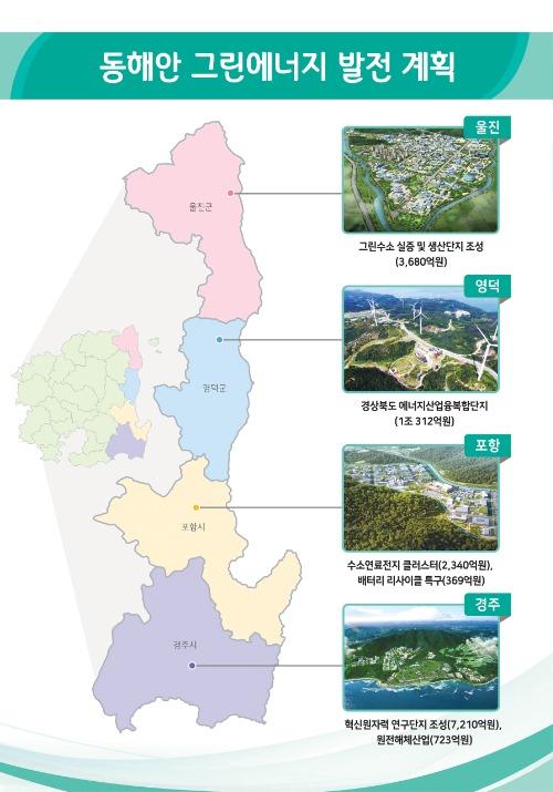 (7-2)동해안_그린에너지_발전_계획.jpg